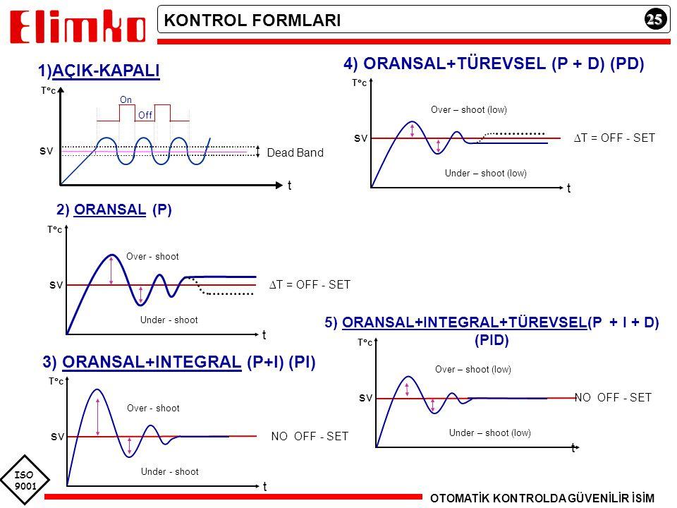 4) ORANSAL+TÜREVSEL (P + D) (PD) 1)AÇIK-KAPALI