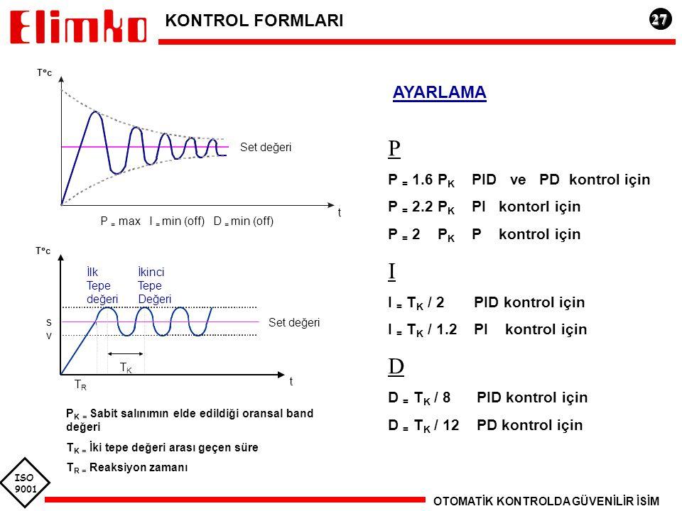 P I D KONTROL FORMLARI AYARLAMA 27 P = 1.6 PK PID ve PD kontrol için