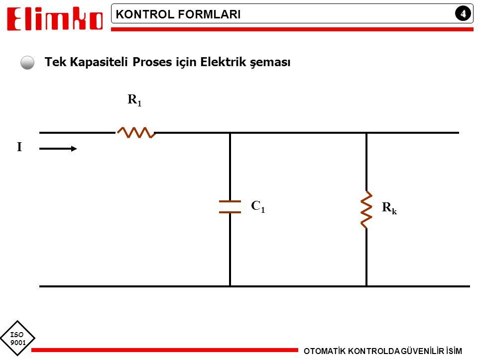 R1 I C1 Rk KONTROL FORMLARI Tek Kapasiteli Proses için Elektrik şeması
