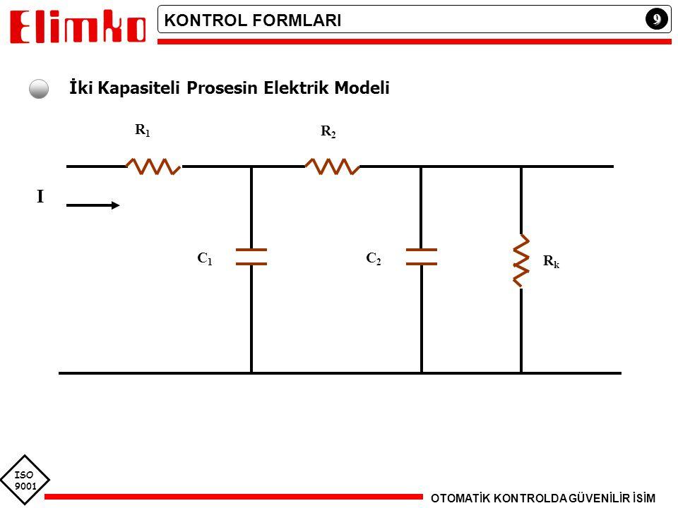 I KONTROL FORMLARI İki Kapasiteli Prosesin Elektrik Modeli 9 R1 R2 C1