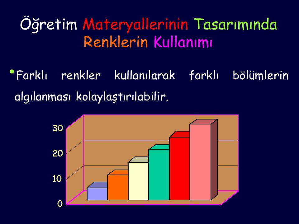 Öğretim Materyallerinin Tasarımında Renklerin Kullanımı