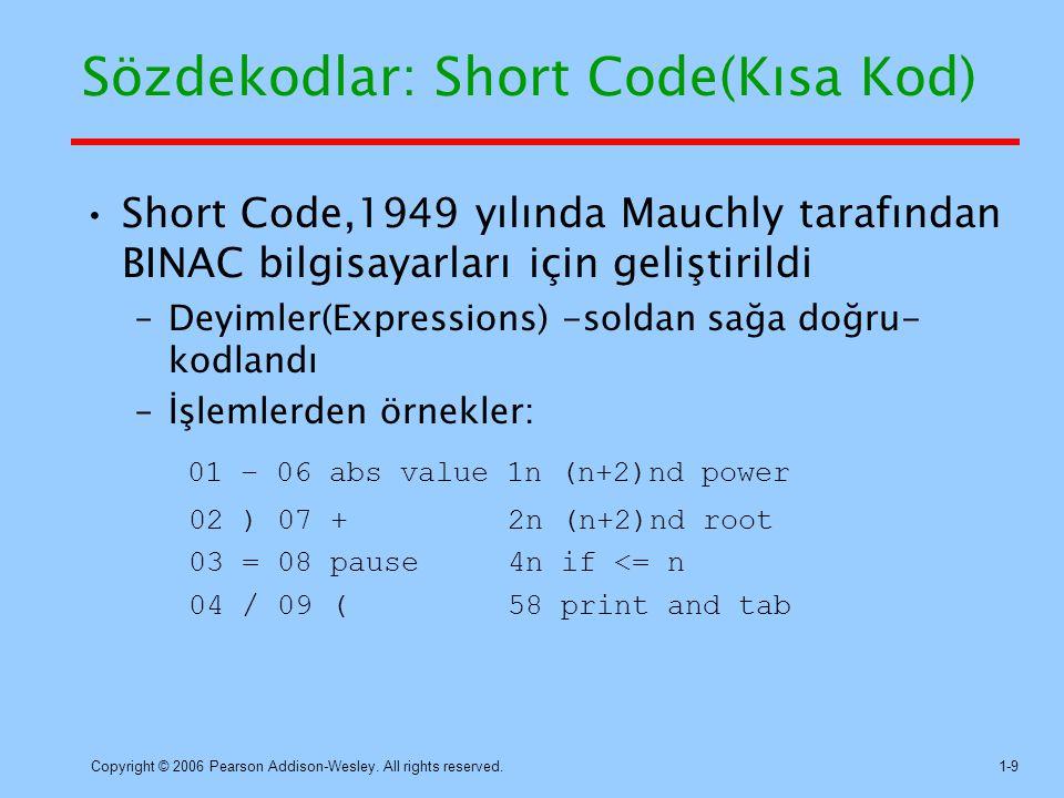 Sözdekodlar: Short Code(Kısa Kod)