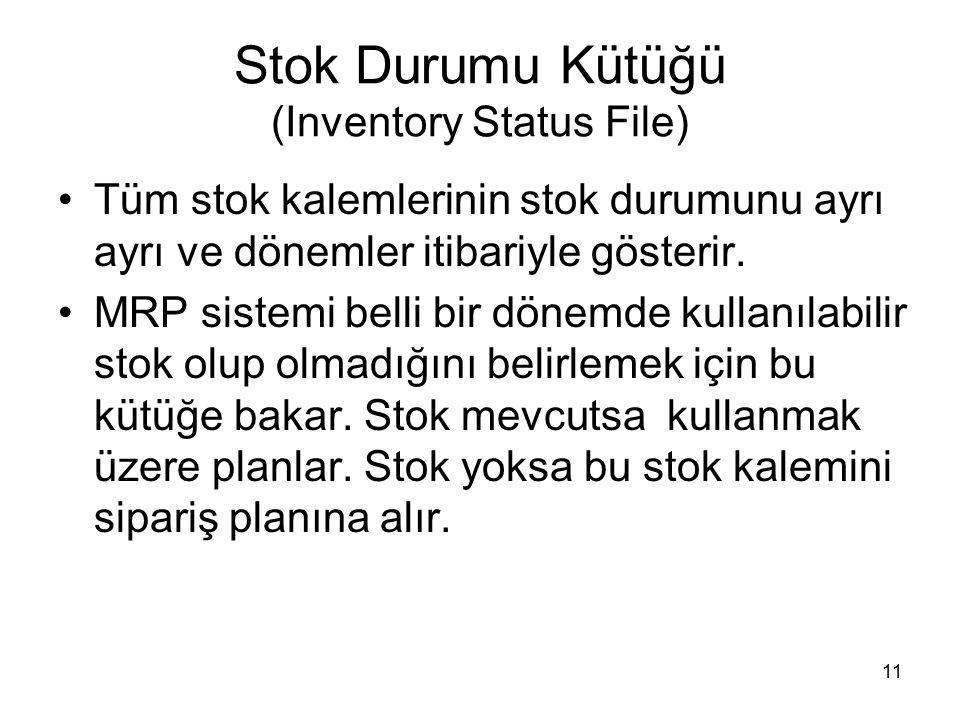 Stok Durumu Kütüğü (Inventory Status File)