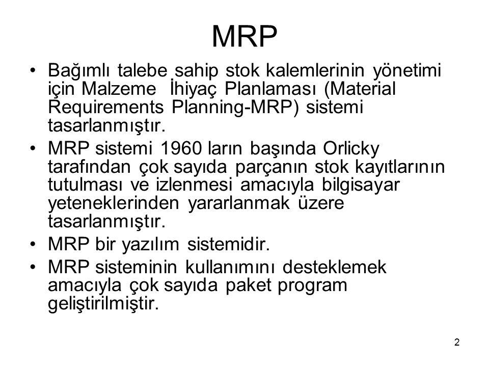 MRP Bağımlı talebe sahip stok kalemlerinin yönetimi için Malzeme İhiyaç Planlaması (Material Requirements Planning-MRP) sistemi tasarlanmıştır.
