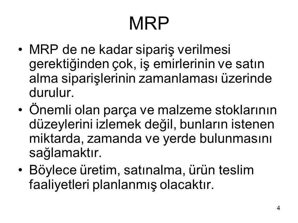 MRP MRP de ne kadar sipariş verilmesi gerektiğinden çok, iş emirlerinin ve satın alma siparişlerinin zamanlaması üzerinde durulur.