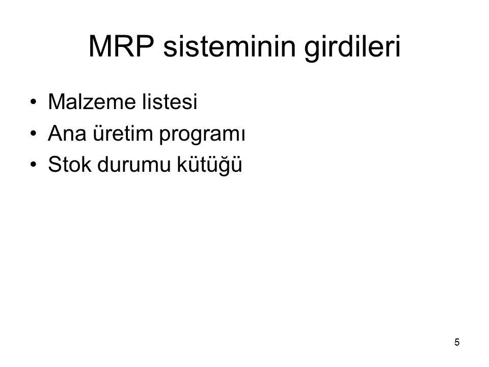 MRP sisteminin girdileri