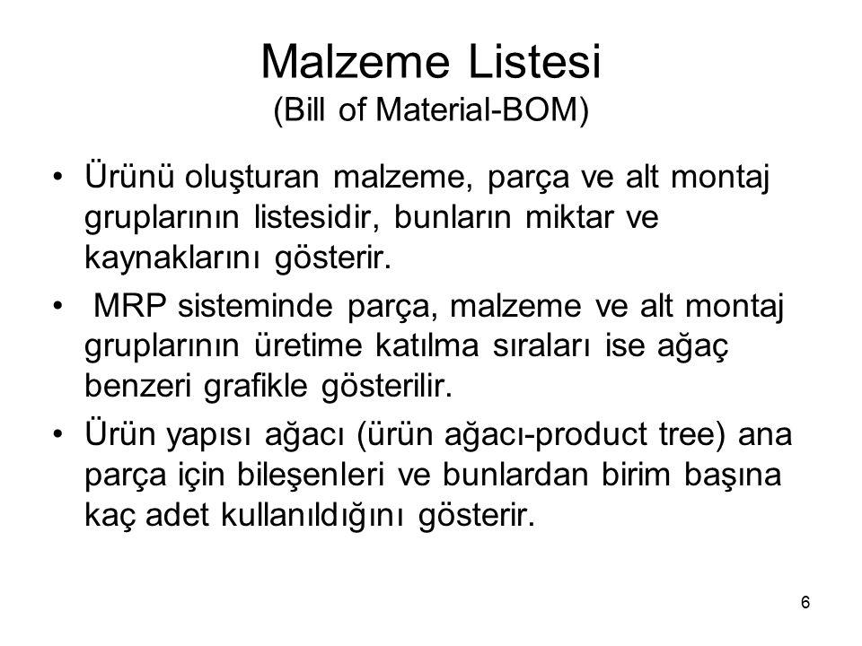 Malzeme Listesi (Bill of Material-BOM)
