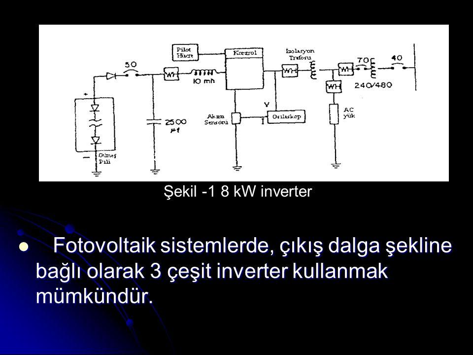 Şekil -1 8 kW inverter Fotovoltaik sistemlerde, çıkış dalga şekline bağlı olarak 3 çeşit inverter kullanmak mümkündür.