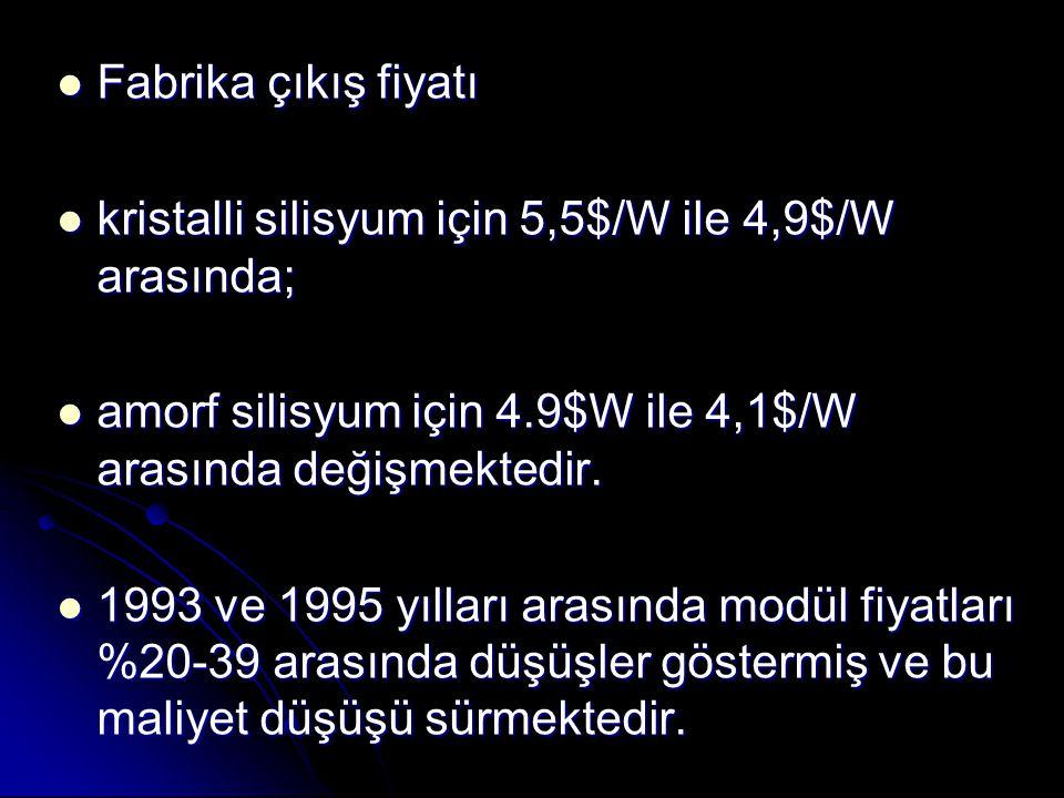 Fabrika çıkış fiyatı kristalli silisyum için 5,5$/W ile 4,9$/W arasında; amorf silisyum için 4.9$W ile 4,1$/W arasında değişmektedir.
