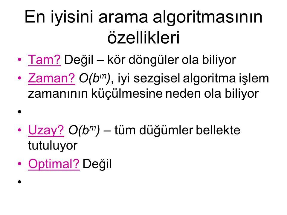 En iyisini arama algoritmasının özellikleri