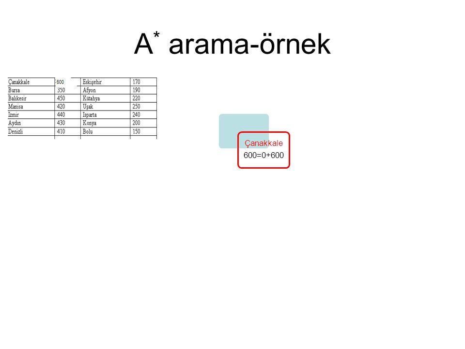A* arama-örnek 600=0+600 Çanakkale