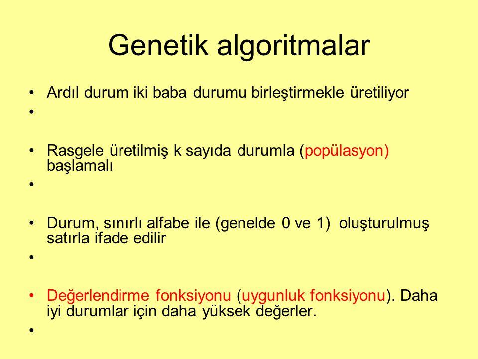 Genetik algoritmalar Ardıl durum iki baba durumu birleştirmekle üretiliyor. Rasgele üretilmiş k sayıda durumla (popülasyon) başlamalı.