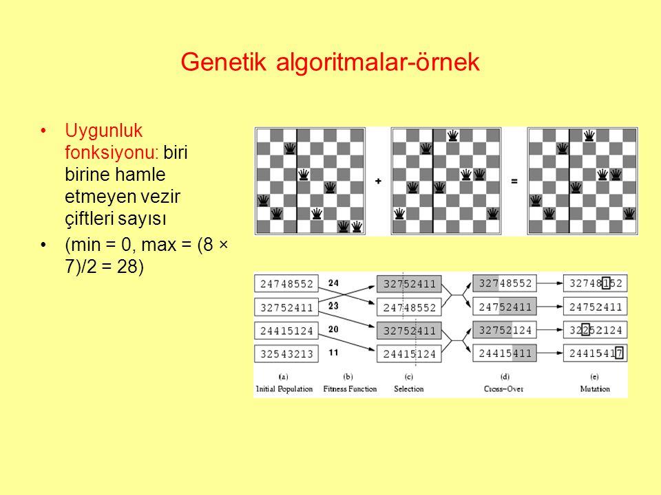 Genetik algoritmalar-örnek