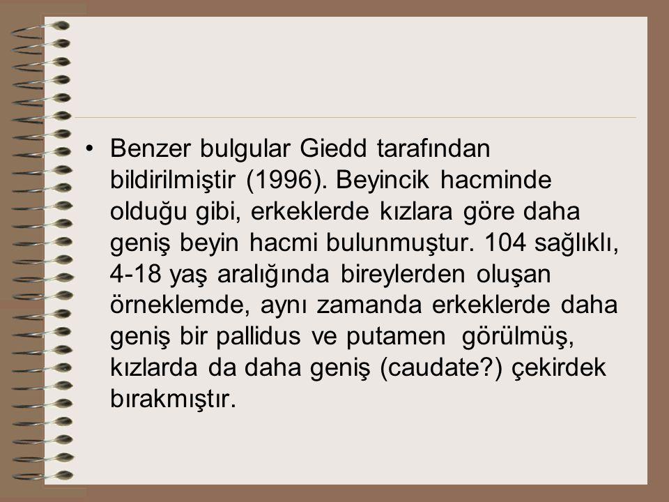 Benzer bulgular Giedd tarafından bildirilmiştir (1996)