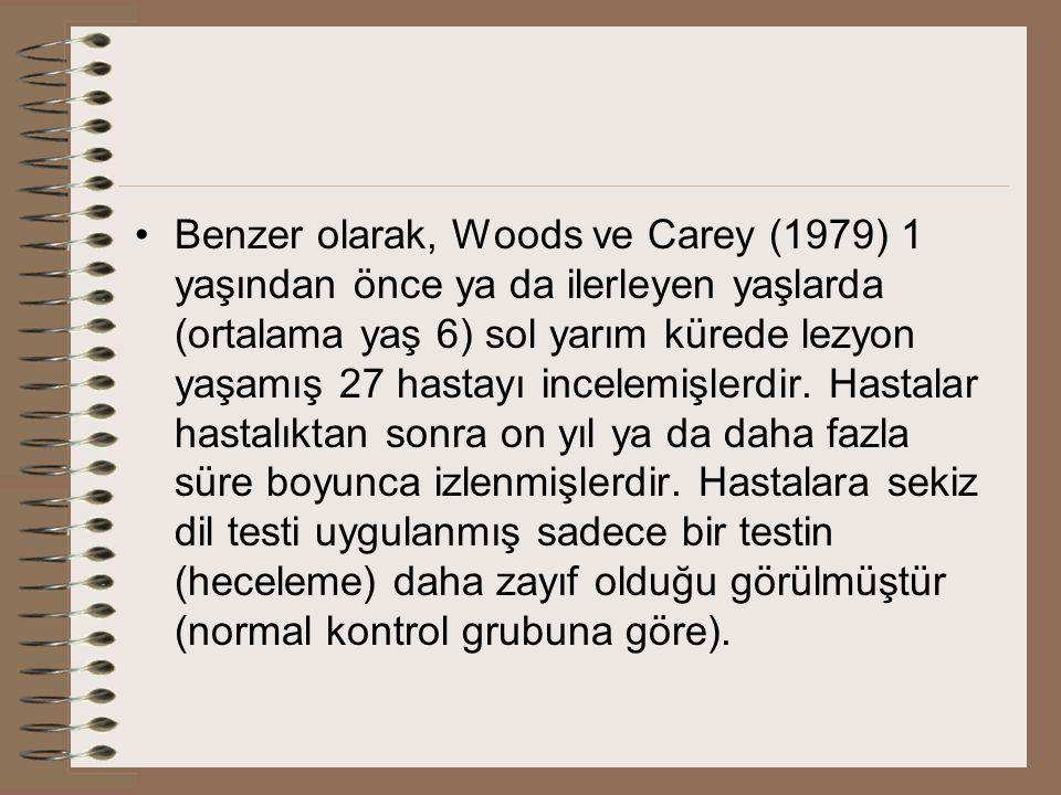 Benzer olarak, Woods ve Carey (1979) 1 yaşından önce ya da ilerleyen yaşlarda (ortalama yaş 6) sol yarım kürede lezyon yaşamış 27 hastayı incelemişlerdir.