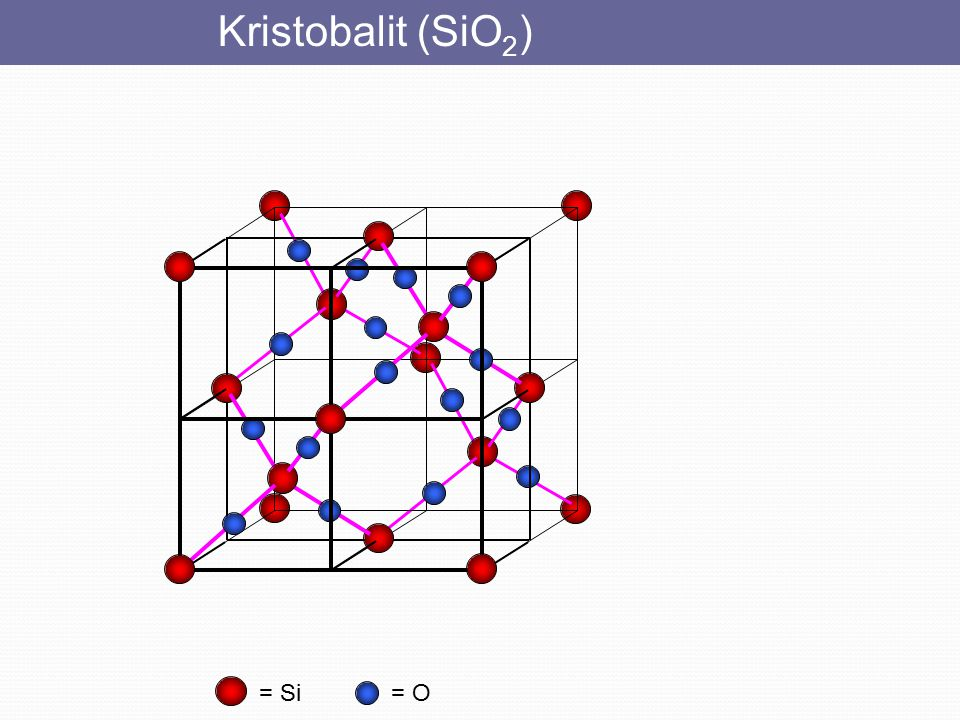 Kristobalit (SiO2) = Si = O