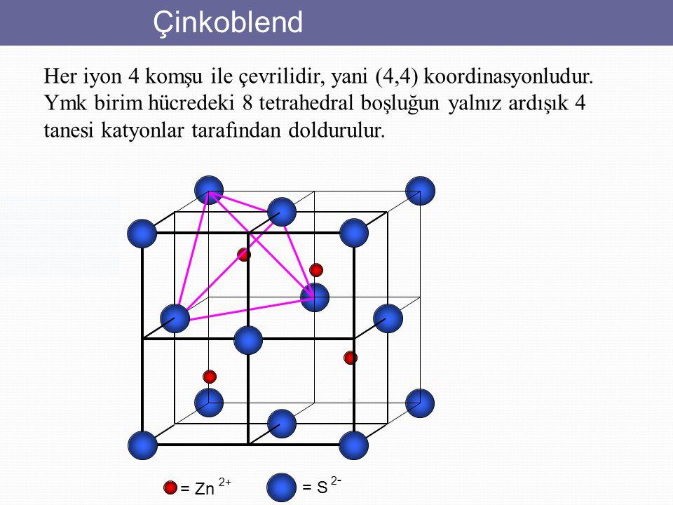 Çinkoblend Her iyon 4 komşu ile çevrilidir, yani (4,4) koordinasyonludur.