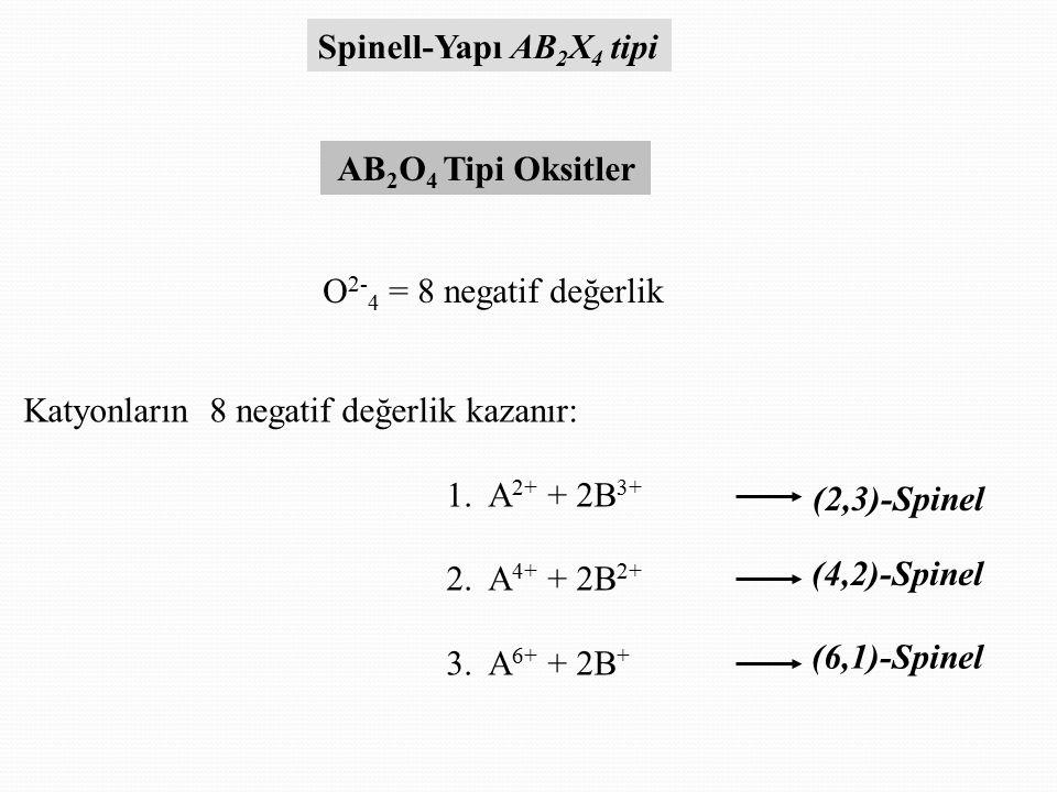 Spinell-Yapı AB2X4 tipi AB2O4 Tipi Oksitler. O2-4 = 8 negatif değerlik. Katyonların 8 negatif değerlik kazanır: