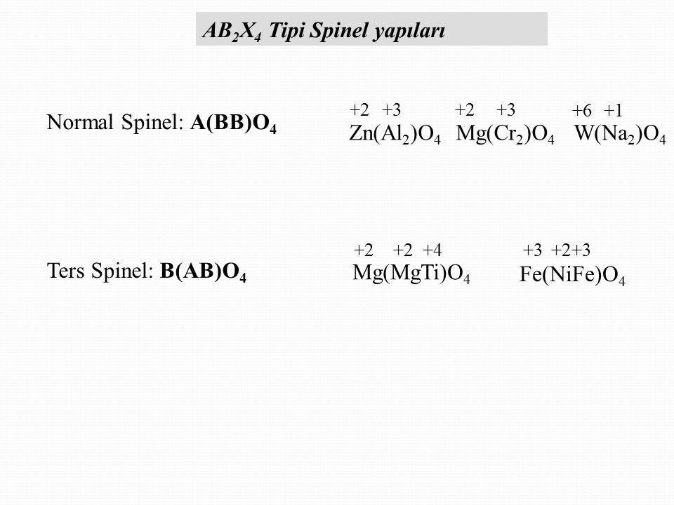 AB2X4 Tipi Spinel yapıları
