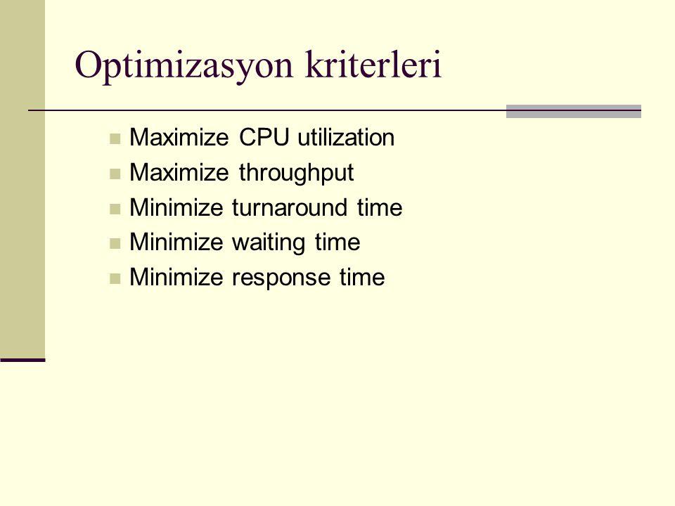 Optimizasyon kriterleri