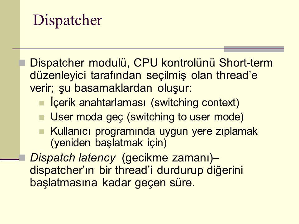 Dispatcher Dispatcher modulü, CPU kontrolünü Short-term düzenleyici tarafından seçilmiş olan thread'e verir; şu basamaklardan oluşur: