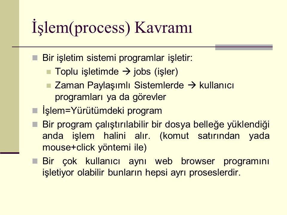 İşlem(process) Kavramı