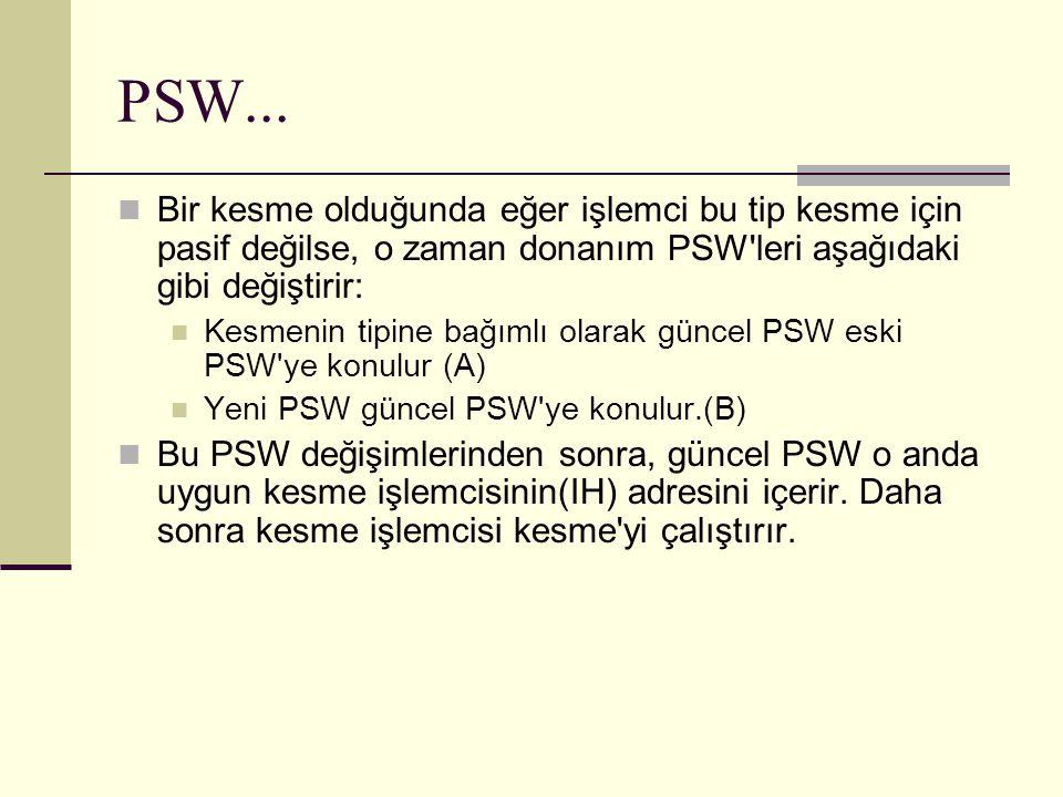 PSW... Bir kesme olduğunda eğer işlemci bu tip kesme için pasif değilse, o zaman donanım PSW leri aşağıdaki gibi değiştirir:
