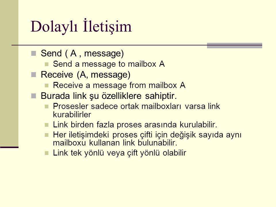 Dolaylı İletişim Send ( A , message) Receive (A, message)