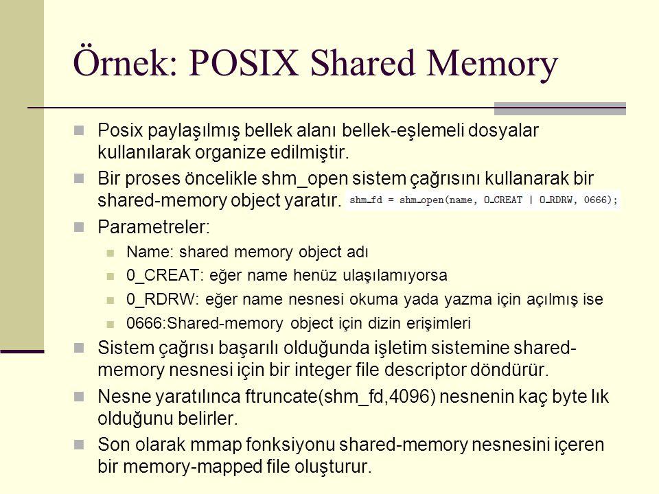 Örnek: POSIX Shared Memory