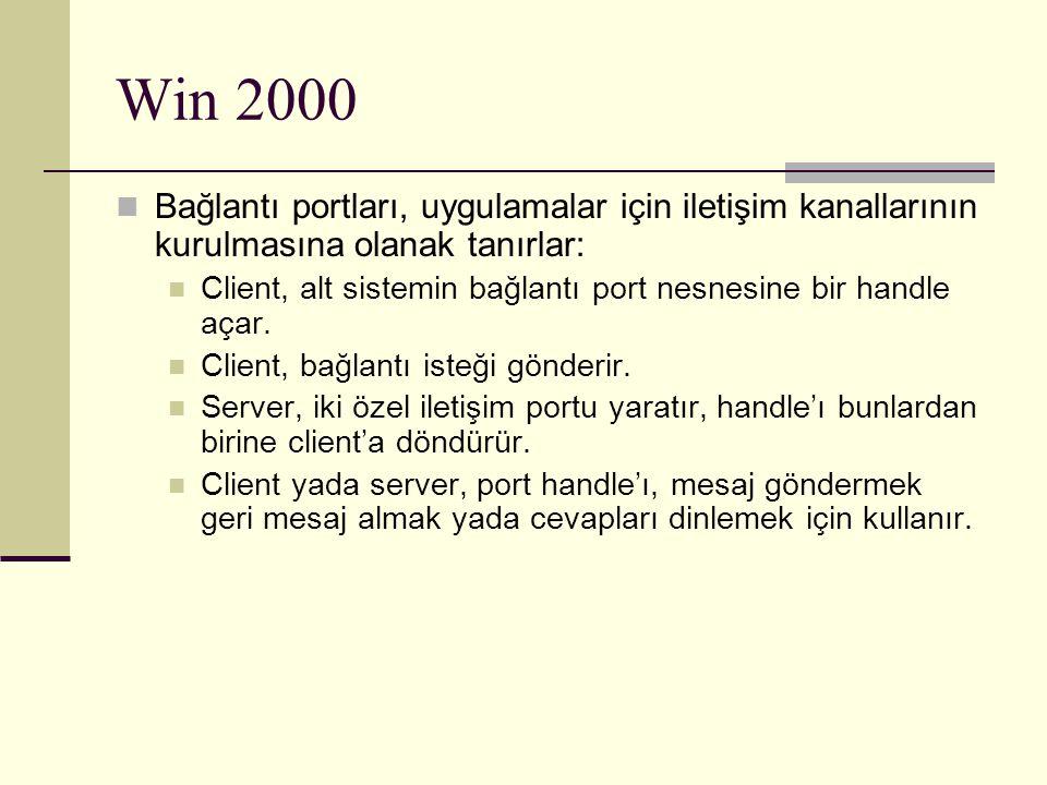 Win 2000 Bağlantı portları, uygulamalar için iletişim kanallarının kurulmasına olanak tanırlar: