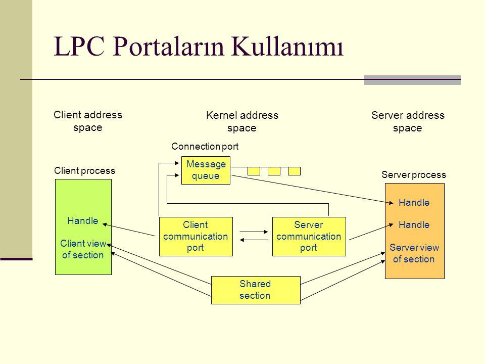 LPC Portaların Kullanımı