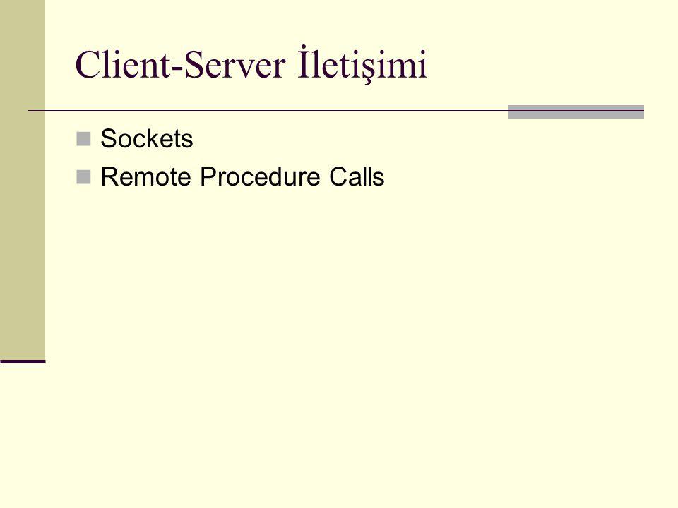 Client-Server İletişimi