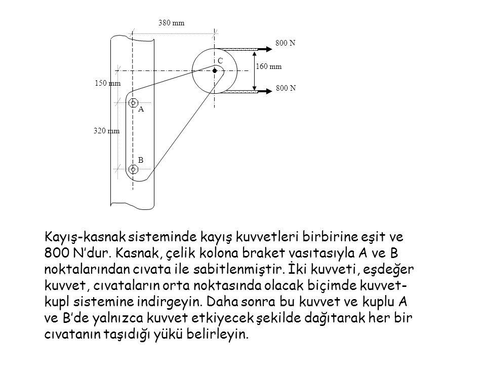 160 mm 380 mm. 150 mm. 320 mm. C. B. A. 800 N.