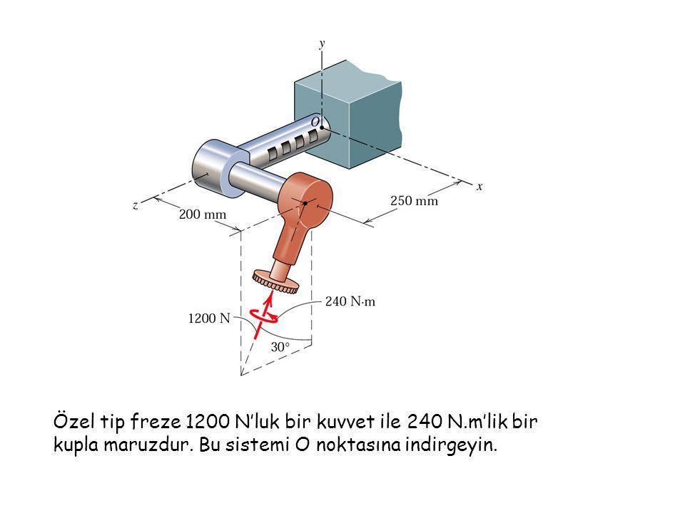 Özel tip freze 1200 N'luk bir kuvvet ile 240 N