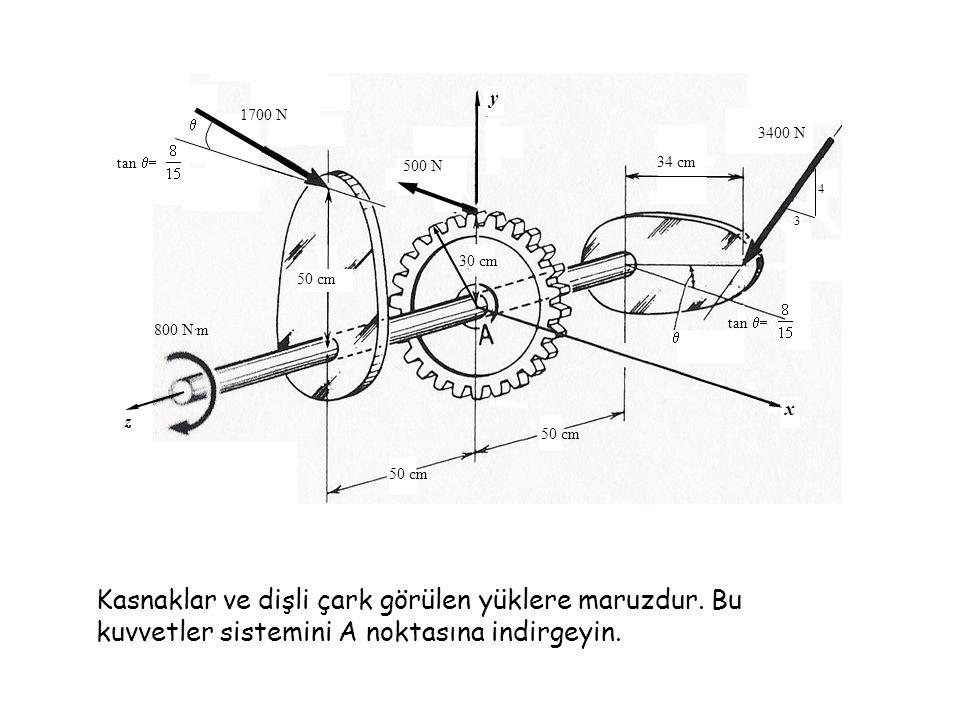 y x. 500 N. 1700 N. 3400 N. 3. 4. q. tan q= 30 cm. 50 cm. 34 cm. z. 800 N.m.