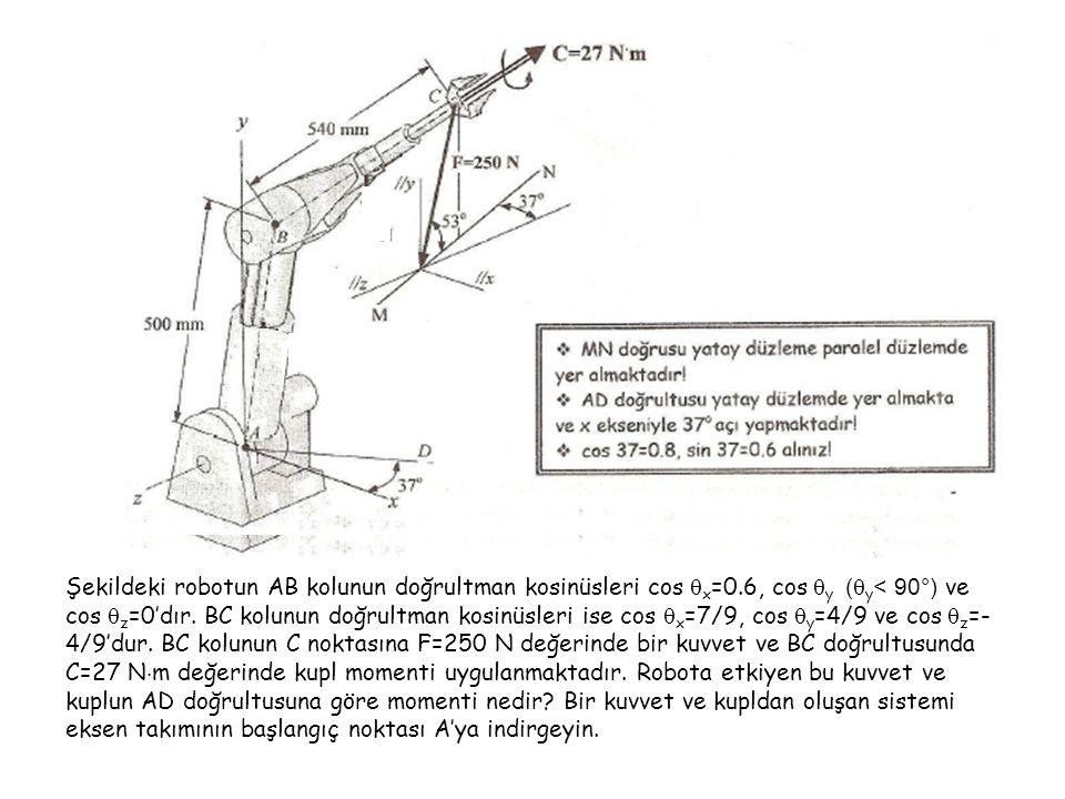Şekildeki robotun AB kolunun doğrultman kosinüsleri cos qx=0