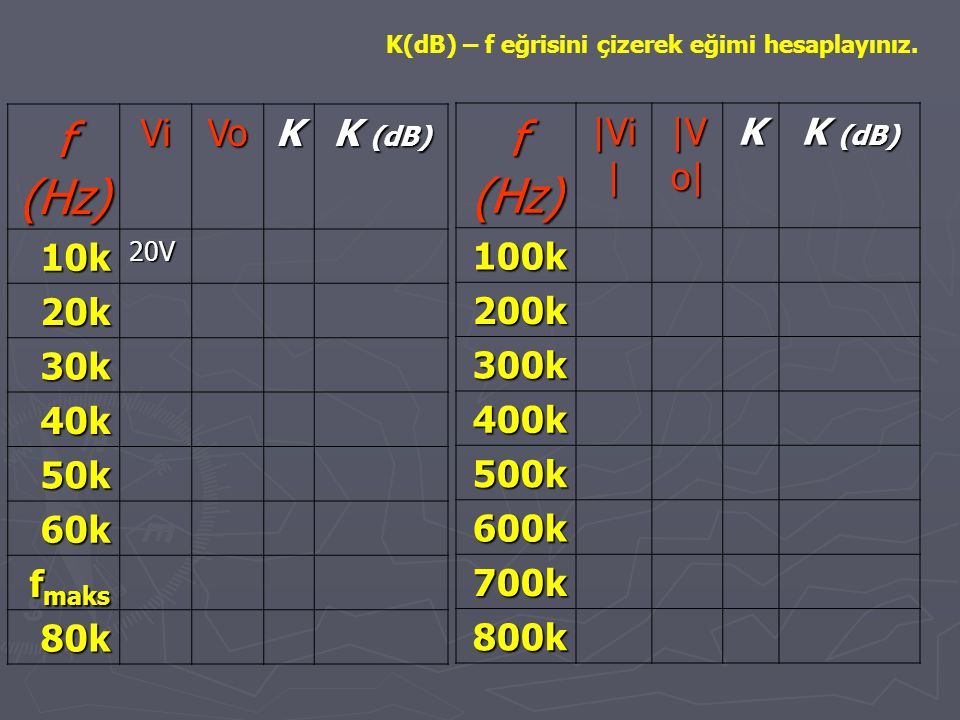 f (Hz) f (Hz) Vi Vo K K (dB) 10k 20k 30k 40k 50k 60k fmaks 80k |Vi|