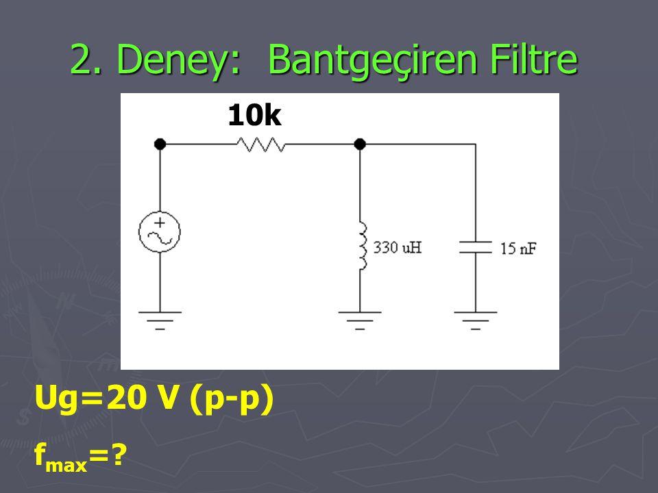 2. Deney: Bantgeçiren Filtre