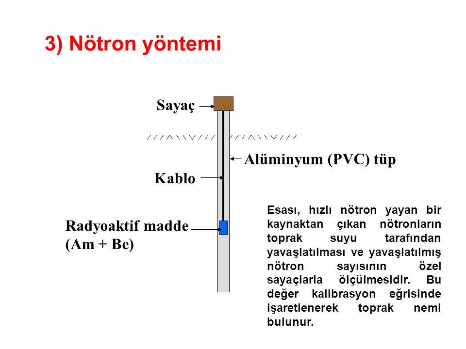 3) Nötron yöntemi Sayaç Alüminyum (PVC) tüp Kablo Radyoaktif madde