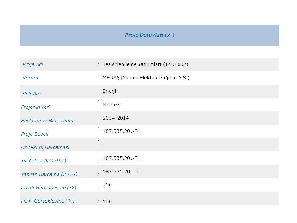 Proje Detayları (7 ) Proje Adı. : Tesis Yenileme Yatırımları (1401602) Kurum. MEDAŞ (Meram Elektrik Dağıtım A.Ş.)