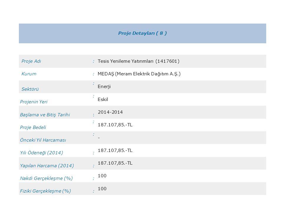 Proje Detayları ( 8 ) Proje Adı. : Tesis Yenileme Yatırımları (1417601) Kurum. MEDAŞ (Meram Elektrik Dağıtım A.Ş.)
