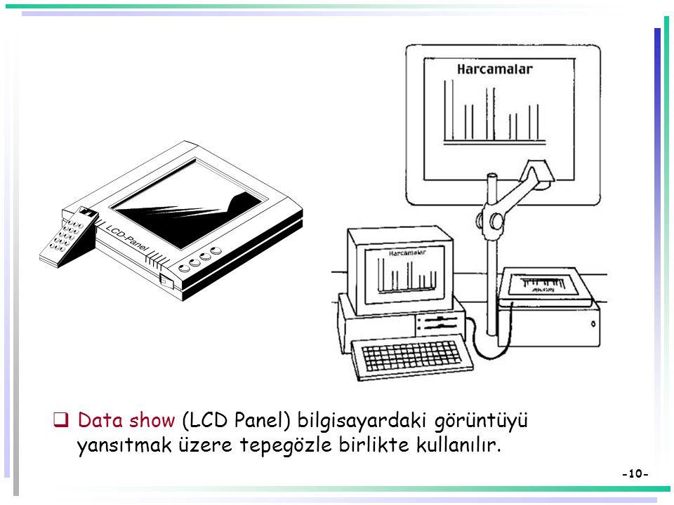 Data show (LCD Panel) bilgisayardaki görüntüyü yansıtmak üzere tepegözle birlikte kullanılır.