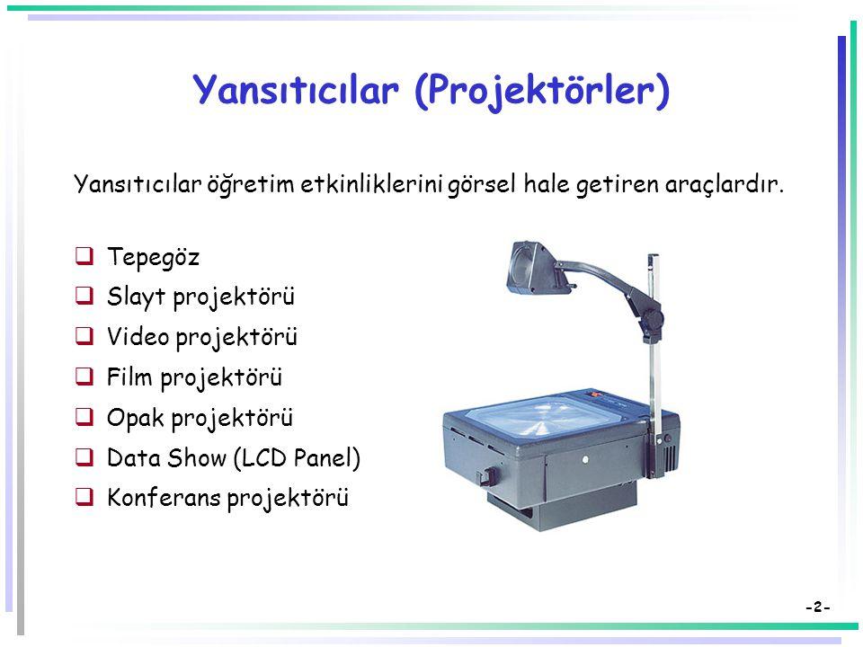 Yansıtıcılar (Projektörler)