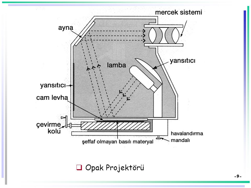 Opak Projektörü