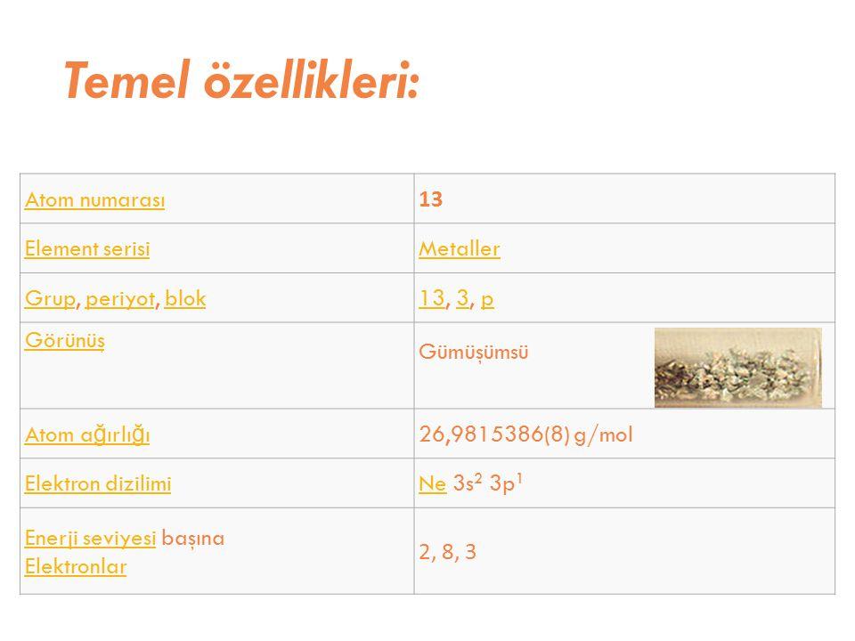 Temel özellikleri: Atom numarası 13 Element serisi Metaller