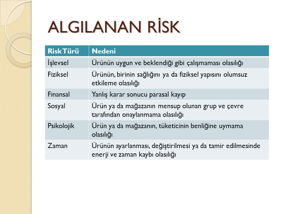 ALGILANAN RİSK Risk Türü Nedeni İşlevsel