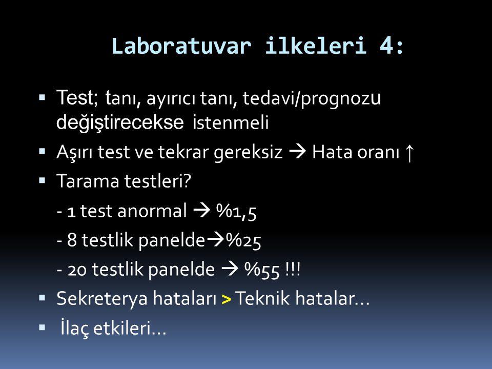 Laboratuvar ilkeleri 4: