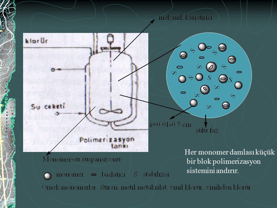 Her monomer damlası küçük