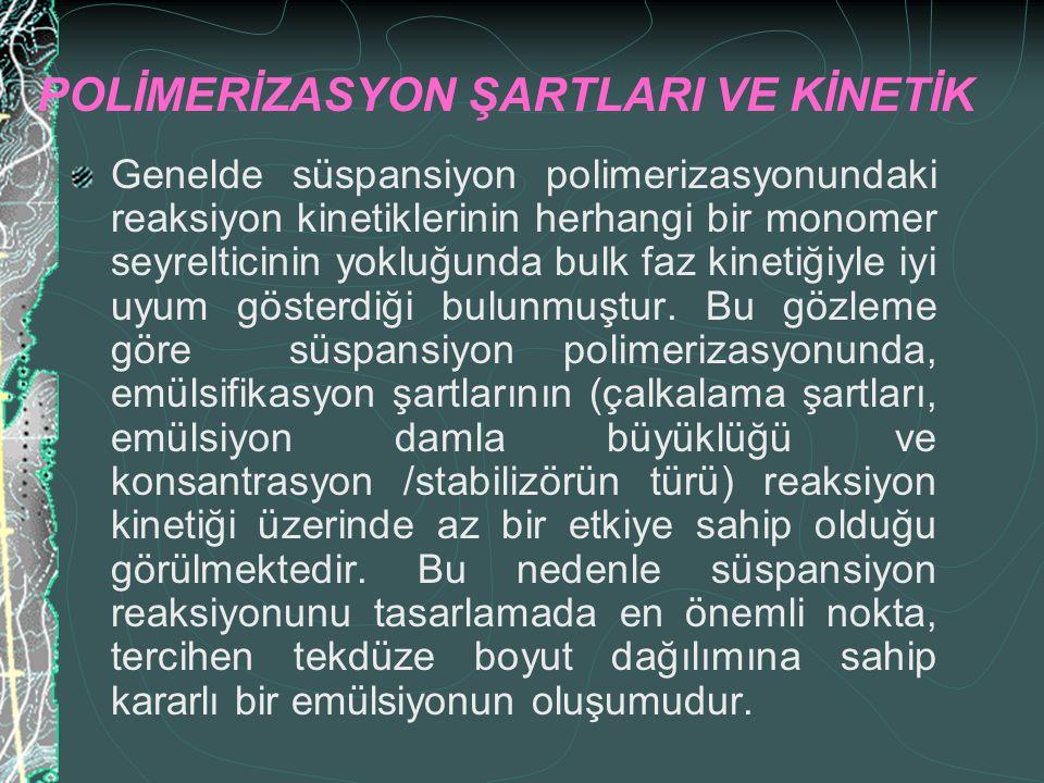 POLİMERİZASYON ŞARTLARI VE KİNETİK