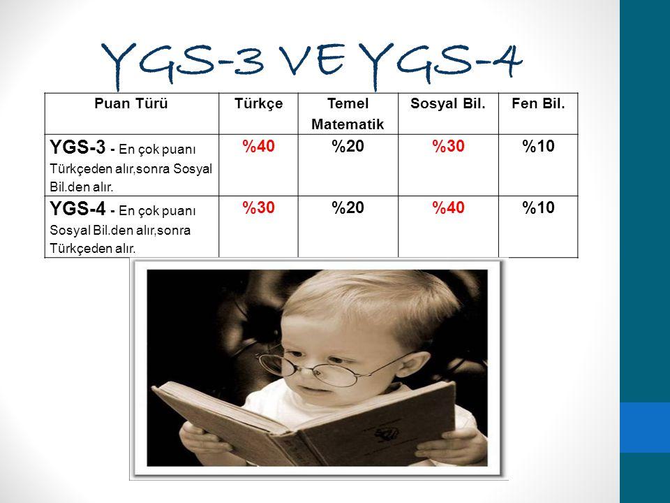 YGS-3 VE YGS-4 Puan Türü. Türkçe. Temel Matematik. Sosyal Bil. Fen Bil. YGS-3 - En çok puanı Türkçeden alır,sonra Sosyal Bil.den alır.